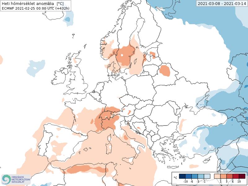 Modelos de Temperatura semanal Marzo ECMWF 2ª Semana .Meteosojuela La Rioja