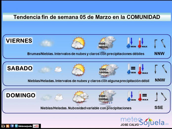 Tendencia del tiempo en La Rioja 05 03 Meteosojuela La Rioja. Jose Calvo