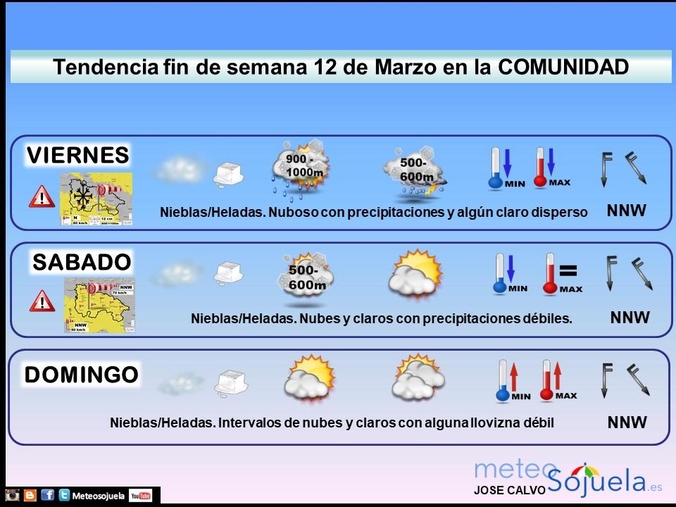 Tendencia del tiempo en La Rioja 19 03 Meteosojuela La Rioja. Jose Calvo