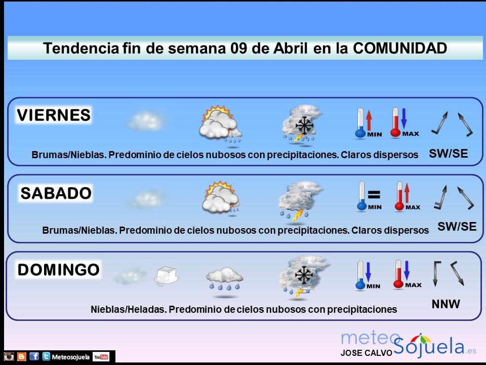 Tendencia del tiempo en La Rioja 09 04 Meteosojuela La Rioja. Jose Calvo
