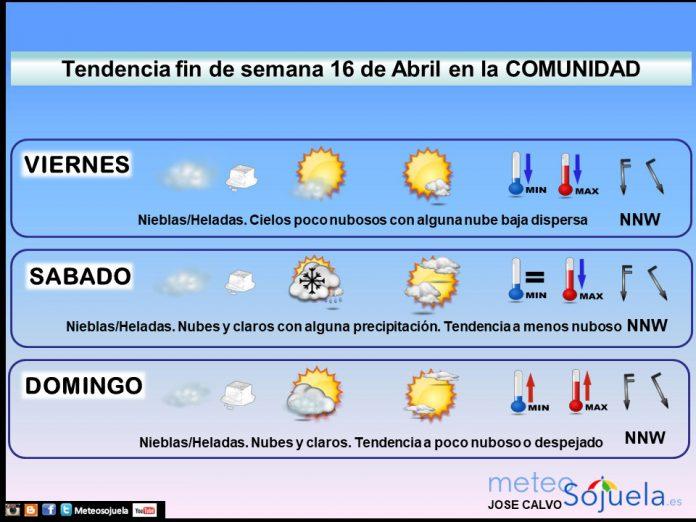 Tendencia del tiempo en La Rioja 16 04 Meteosojuela La Rioja. Jose Calvo