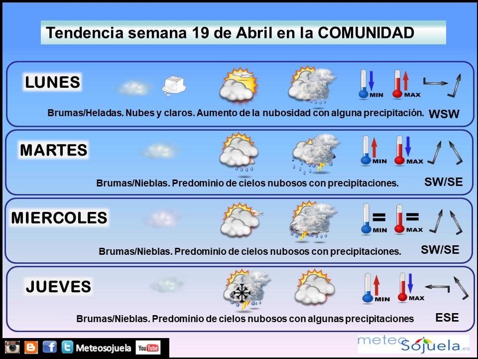 Tendencia del tiempo en La Rioja 19 04 Meteosojuela La Rioja. Jose Calvo