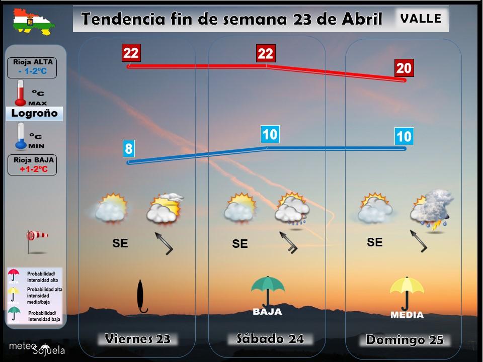 Tendencia del tiempo en La Rioja 23 04 Meteosojuela La Rioja. Jose Calvo