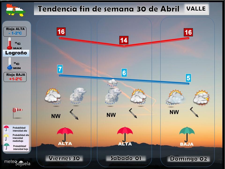 Tendencia del tiempo en La Rioja 30 04 Meteosojuela La Rioja. Jose Calvo
