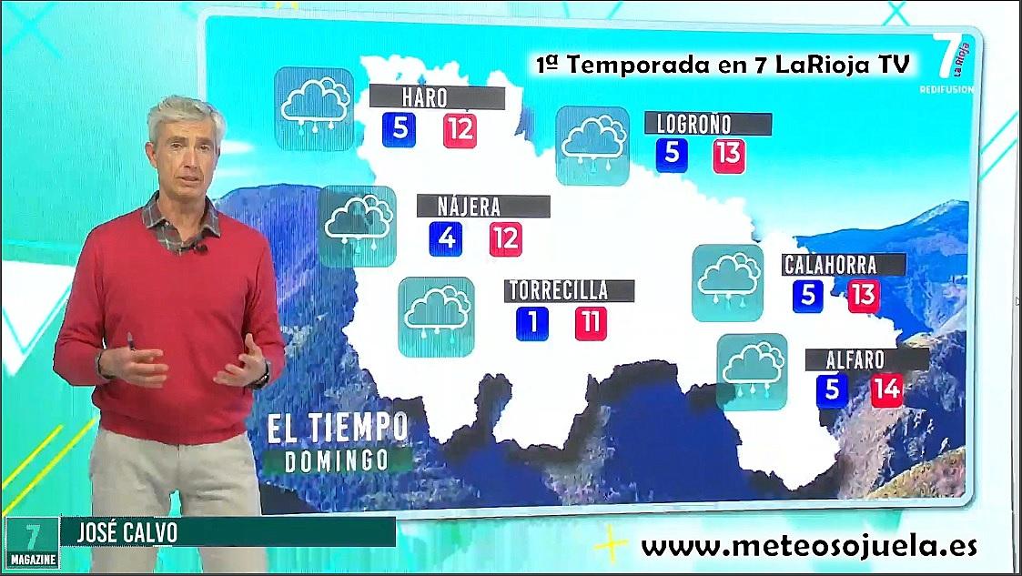 Programa 7TV La Rioja 08/04/2021
