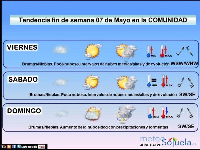 Tendencia del tiempo en La Rioja 0705 Meteosojuela La Rioja. Jose Calvo