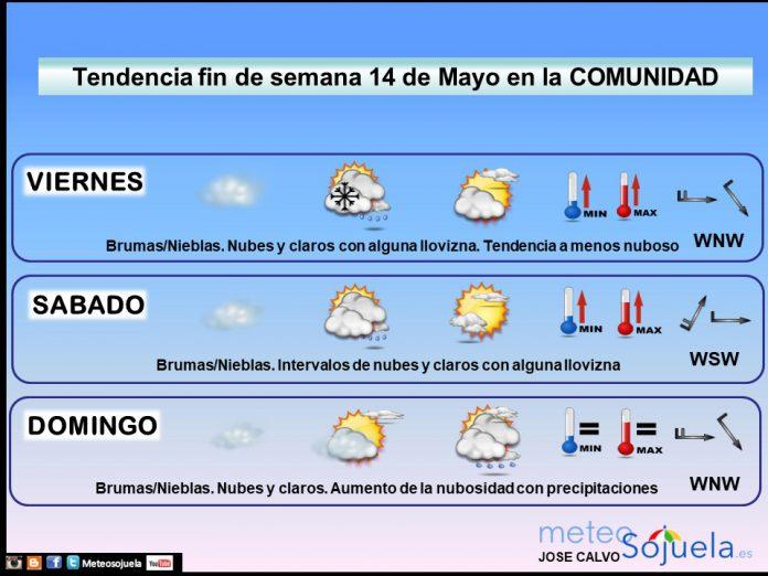 Tendencia del tiempo en La Rioja 14 05 Meteosojuela La Rioja. Jose Calvo