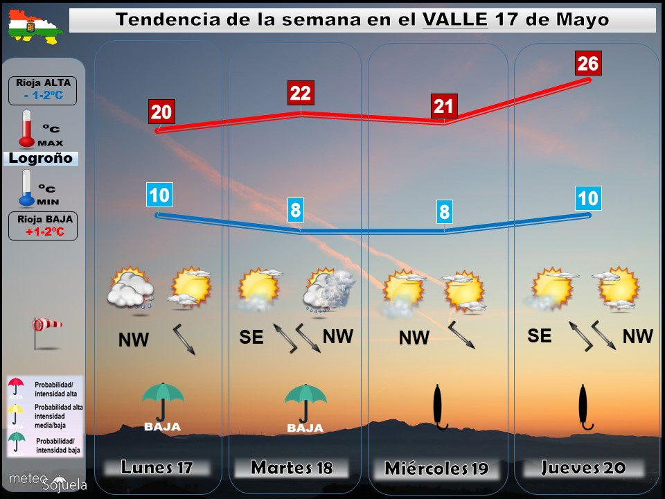 Tendencia del tiempo en La Rioja 17 05 Meteosojuela La Rioja. Jose Calvo