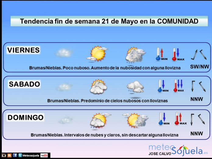 Tendencia del tiempo en La Rioja 21 05 Meteosojuela La Rioja. Jose Calvo