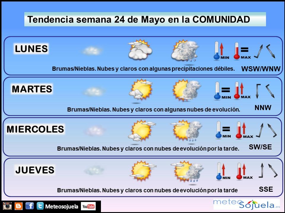 Tendencia del tiempo en La Rioja 24 05 Meteosojuela La Rioja. Jose Calvo