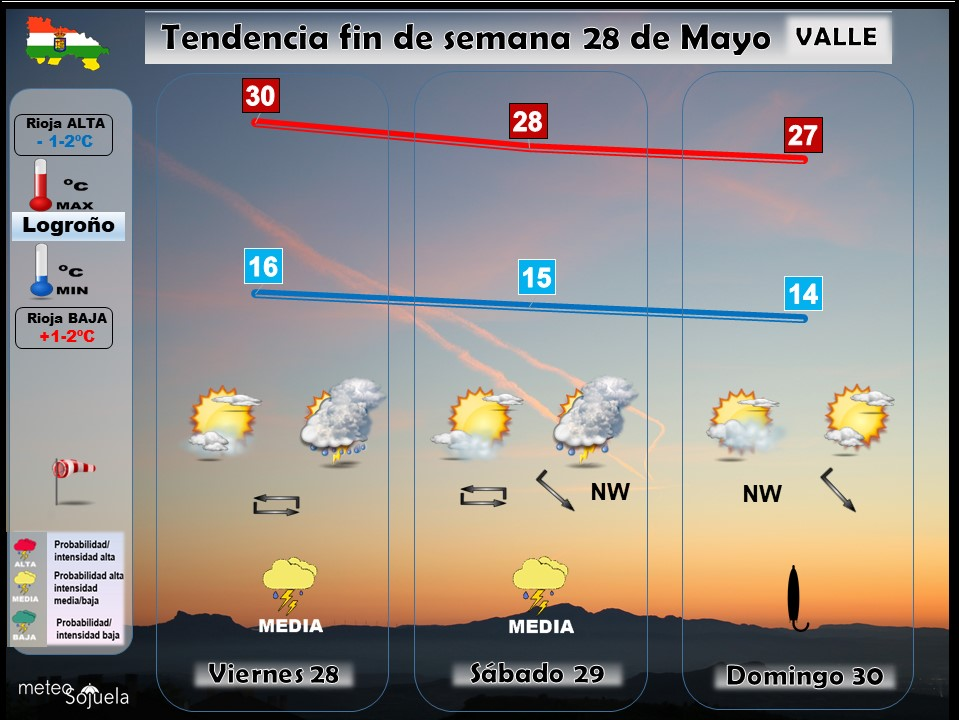 Tendencia del tiempo en La Rioja 28 05 Meteosojuela La Rioja. Jose Calvo