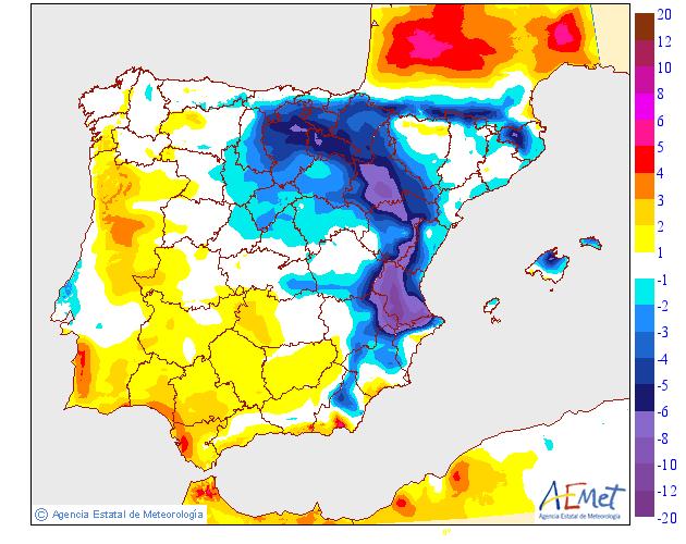 Variación de Temperaturas mínimas AEMET. 19 Meteosojuela