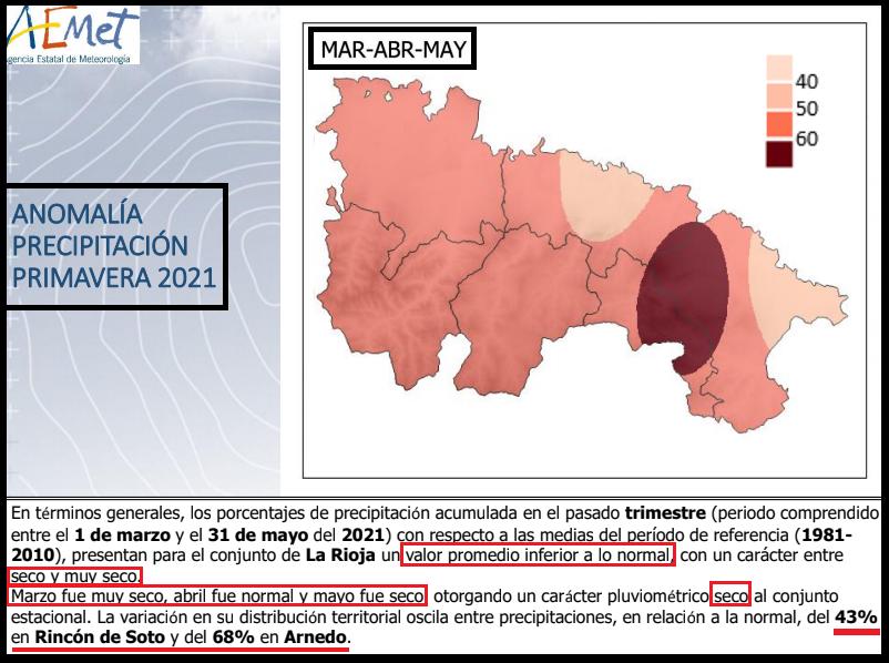 Anomalías Precipitación Primavera 2021.AEMET. Meteosojuela