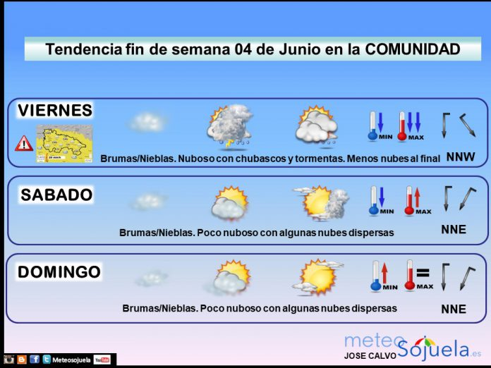 Tendencia del tiempo en La Rioja 0406 Meteosojuela La Rioja. Jose Calvo