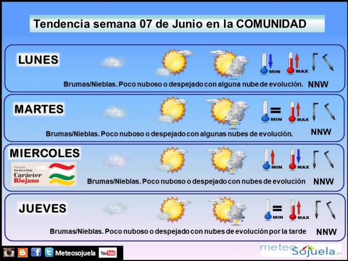 Tendencia del tiempo en La Rioja 07 06 Meteosojuela La Rioja. Jose Calvo
