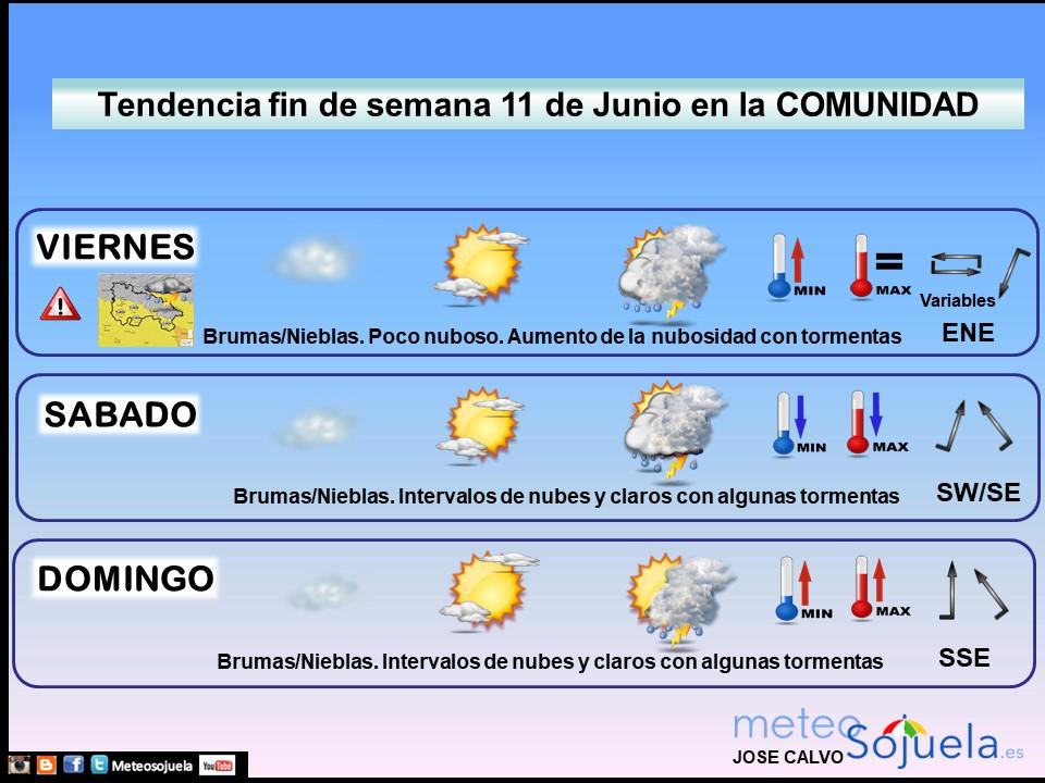 Tendencia del tiempo en La Rioja 11 06 Meteosojuela La Rioja. Jose Calvo