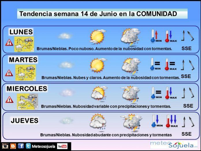 Tendencia del tiempo en La Rioja 14 06 Meteosojuela La Rioja. Jose Calvo