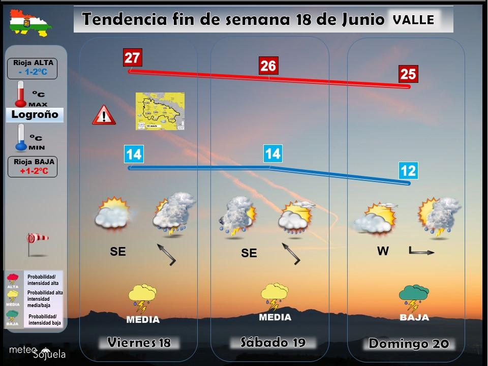 Tendencia del tiempo en La Rioja 18 06 Meteosojuela La Rioja. Jose Calvo