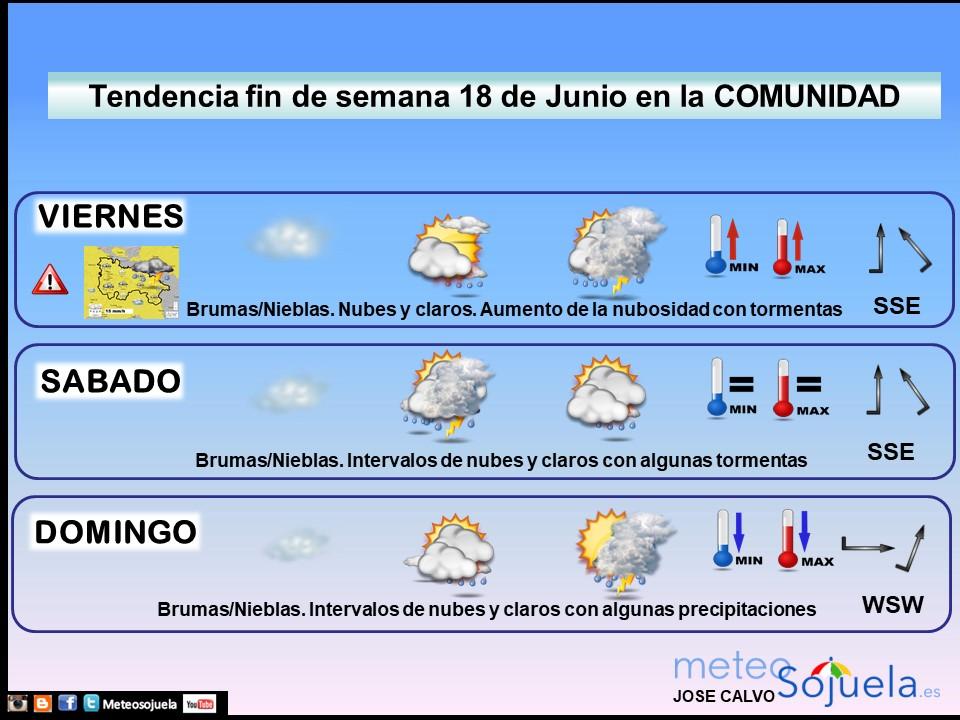 Tendencia del tiempo en La Rioja 1806 Meteosojuela La Rioja. Jose Calvo