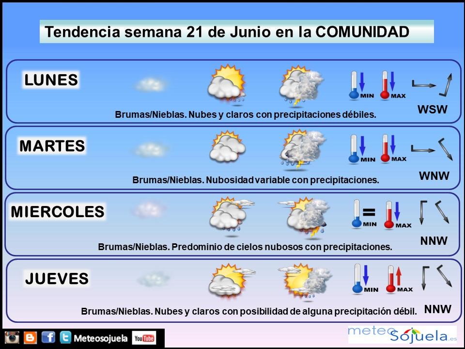 Tendencia del tiempo en La Rioja 21 06 Meteosojuela La Rioja. Jose Calvo