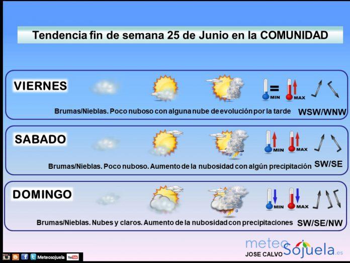 Tendencia del tiempo en La Rioja 25 06 Meteosojuela La Rioja. Jose Calvo