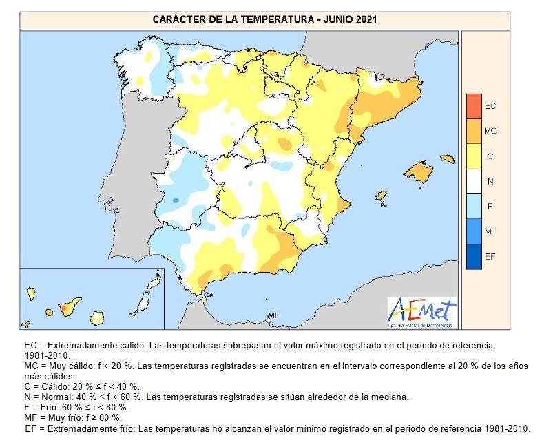 Caracter de la Temperatura Junio 2021