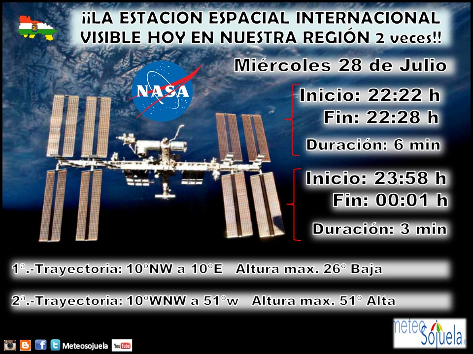 Datos paso ISS por La Rioja. Meteosojuela