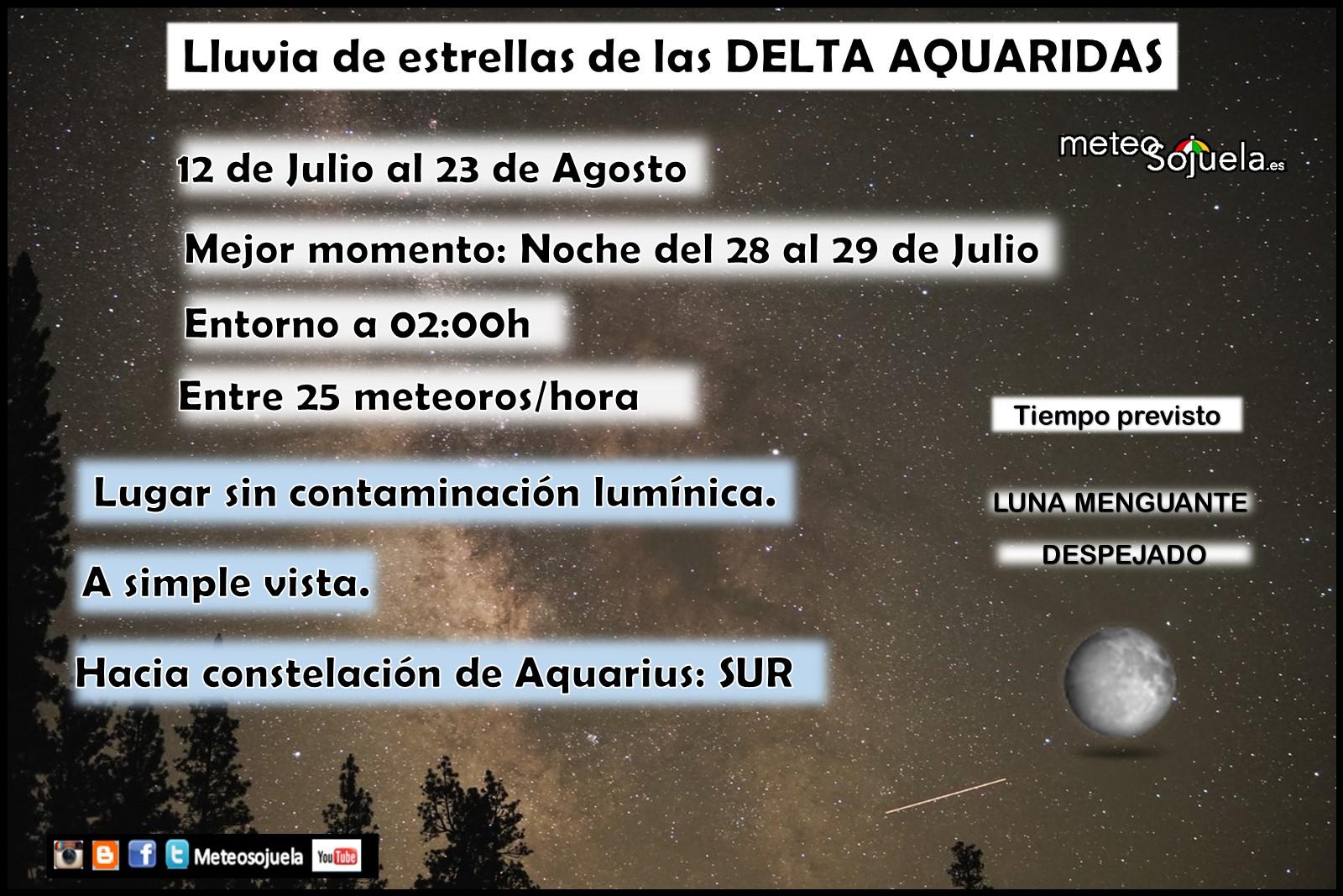 Guía Rápida de Observación de las Delta Aquaridas