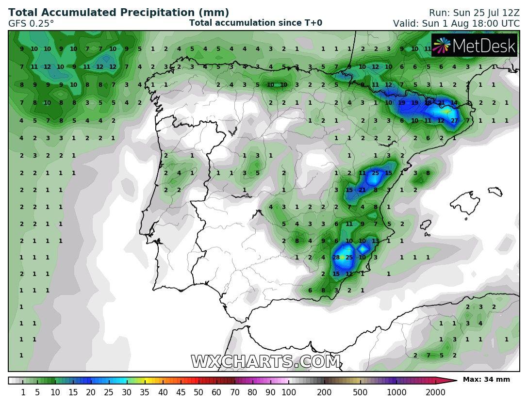Precipitación acumulada GFS Meteosojuela