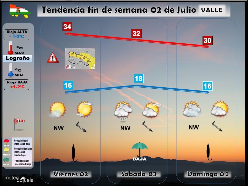 Tendencia del tiempo en La Rioja 02 07 Meteosojuela La Rioja. Jose Calvo