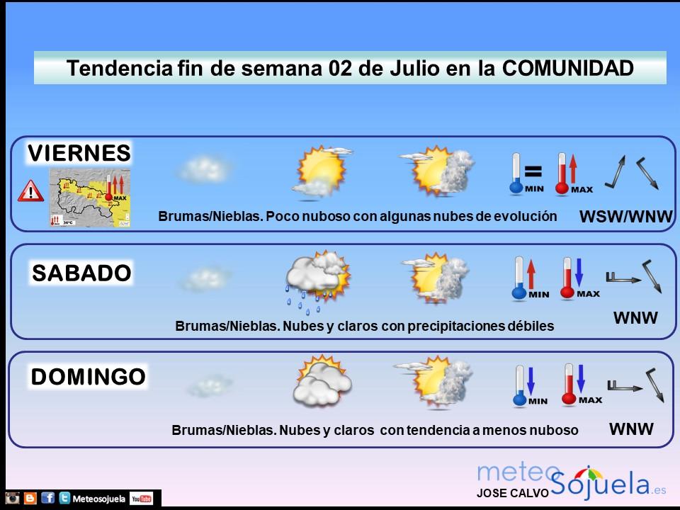 Tendencia del tiempo en La Rioja 0207 Meteosojuela La Rioja. Jose Calvo