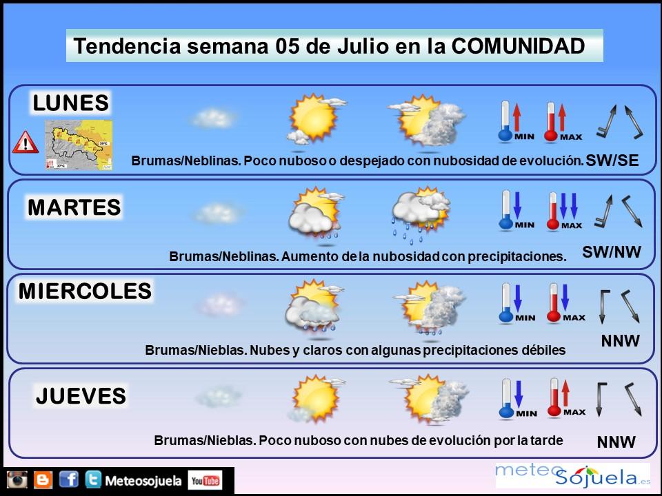 Tendencia del tiempo en La Rioja 0507 Meteosojuela La Rioja. Jose Calvo