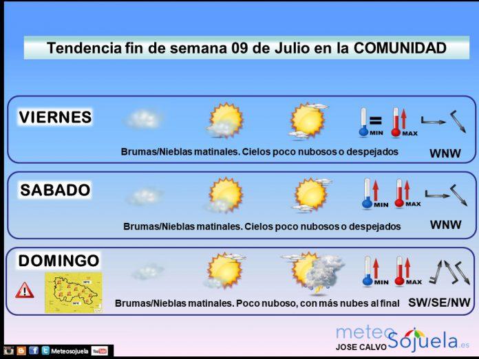 Tendencia del tiempo en La Rioja 09 07 Meteosojuela La Rioja. Jose Calvo