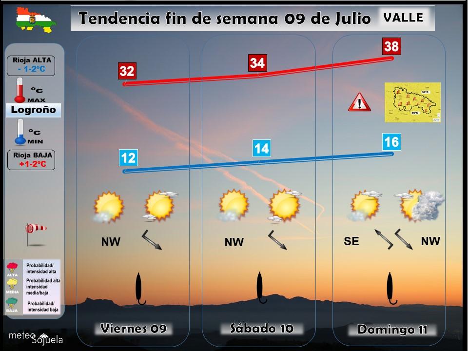 Tendencia del tiempo en La Rioja 0907 Meteosojuela La Rioja. Jose Calvo
