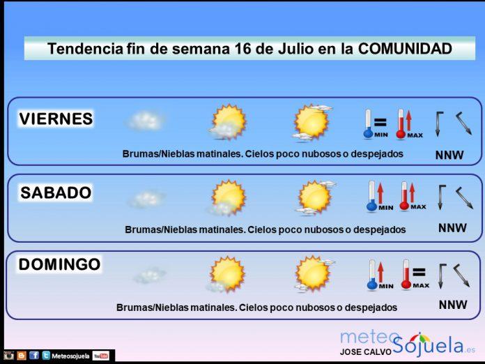 Tendencia del tiempo en La Rioja 16 07 Meteosojuela La Rioja. Jose Calvo