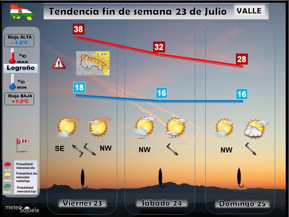 Tendencia del tiempo en La Rioja 23 07 Meteosojuela La Rioja. Jose Calvo