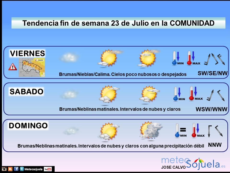 Tendencia del tiempo en La Rioja 2307 Meteosojuela La Rioja. Jose Calvo