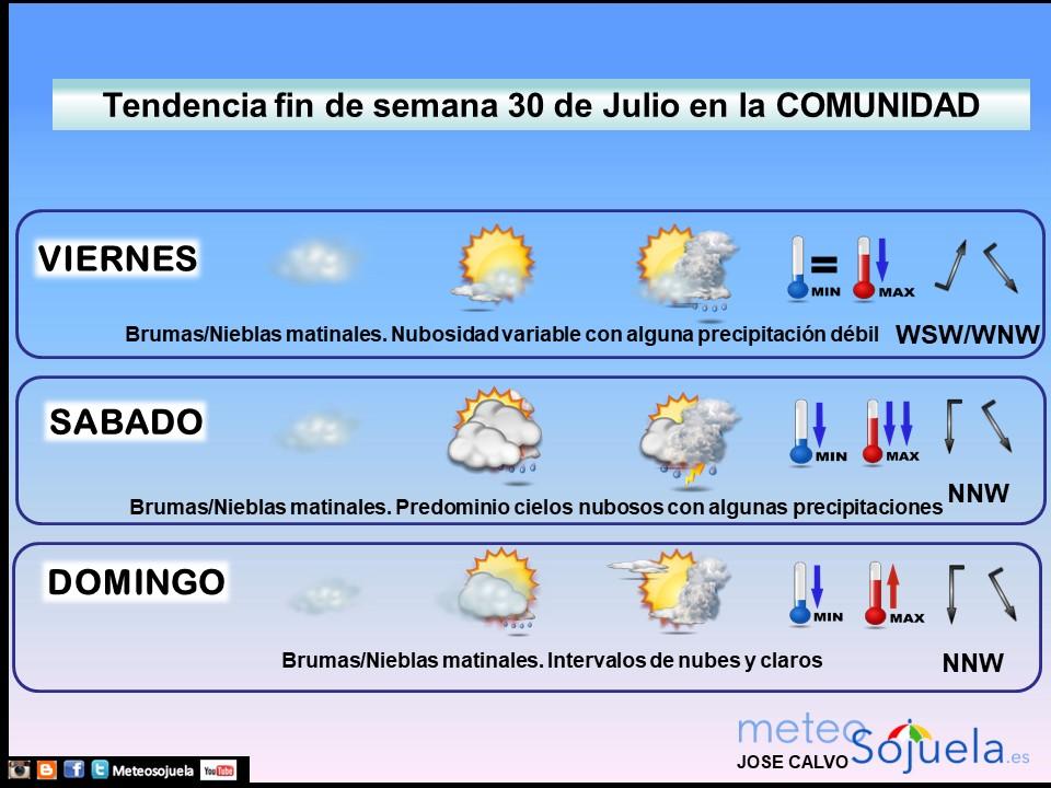 Tendencia del tiempo en La Rioja 30 07 Meteosojuela La Rioja. Jose Calvo