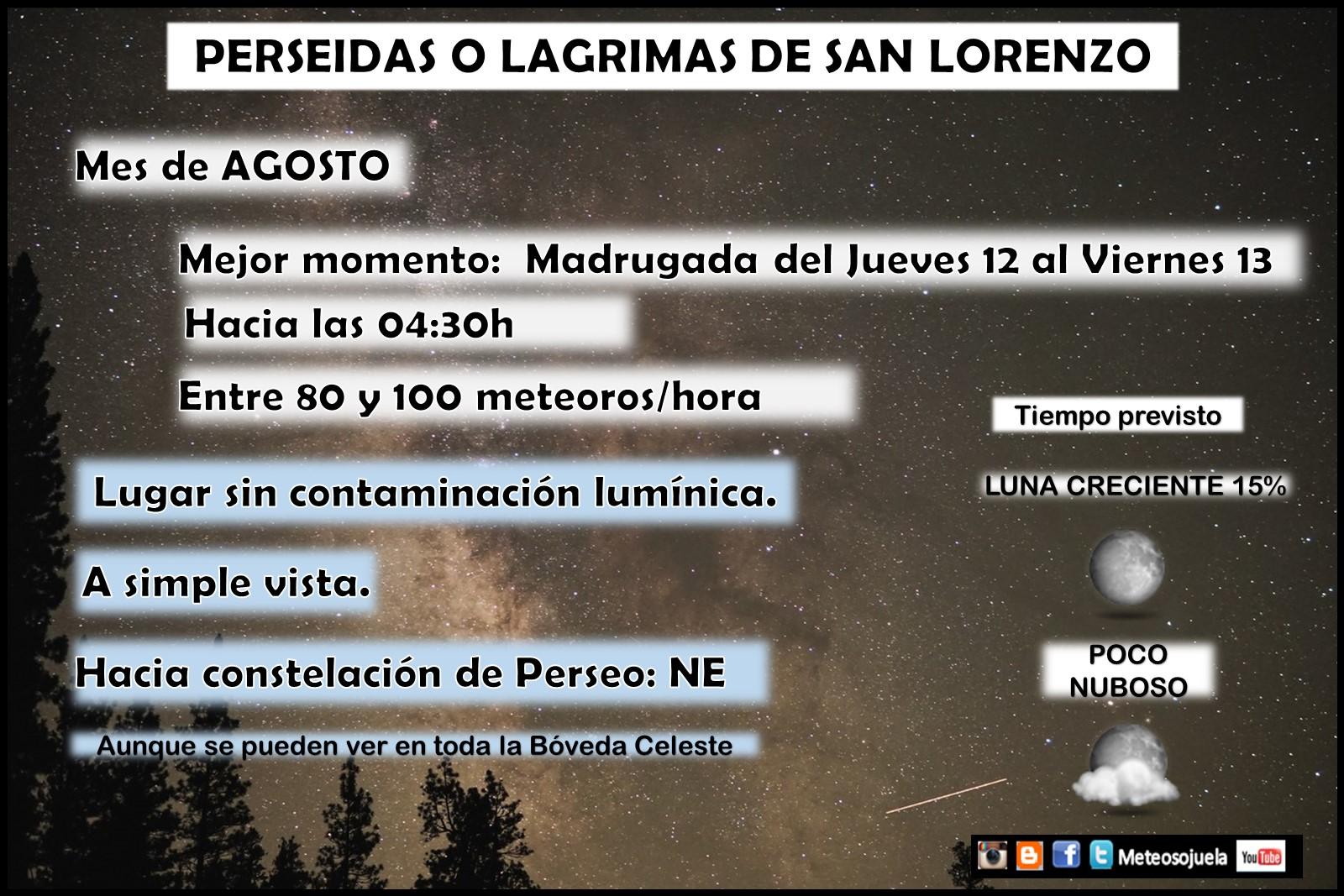 LLuvia de estrellas de las Perseidas o Lagrimas de San Lorenzo