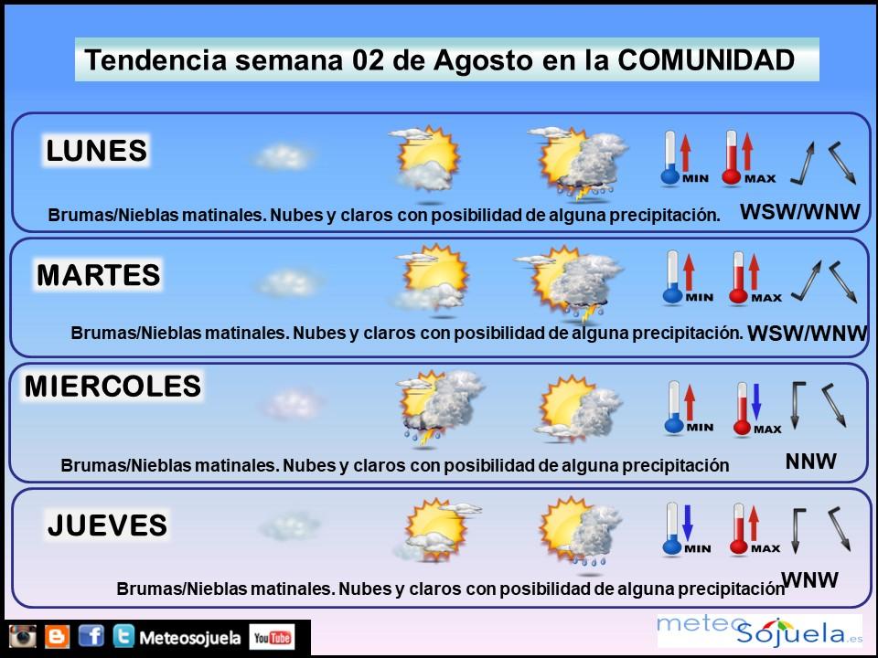 Tendencia del tiempo en La Rioja 0208 Meteosojuela La Rioja. Jose Calvo
