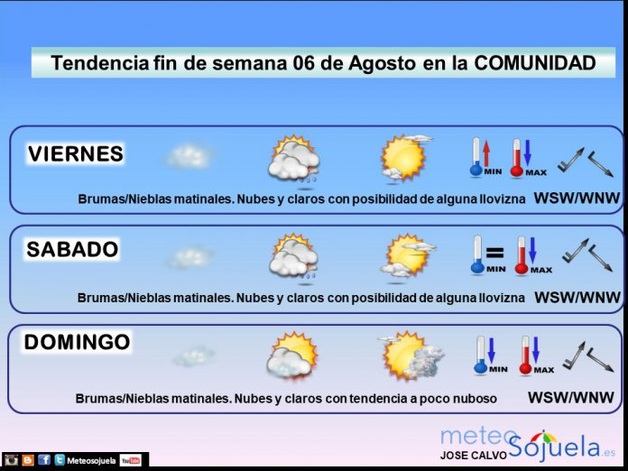 Tendencia del tiempo en La Rioja 0608 Meteosojuela La Rioja. Jose Calvo