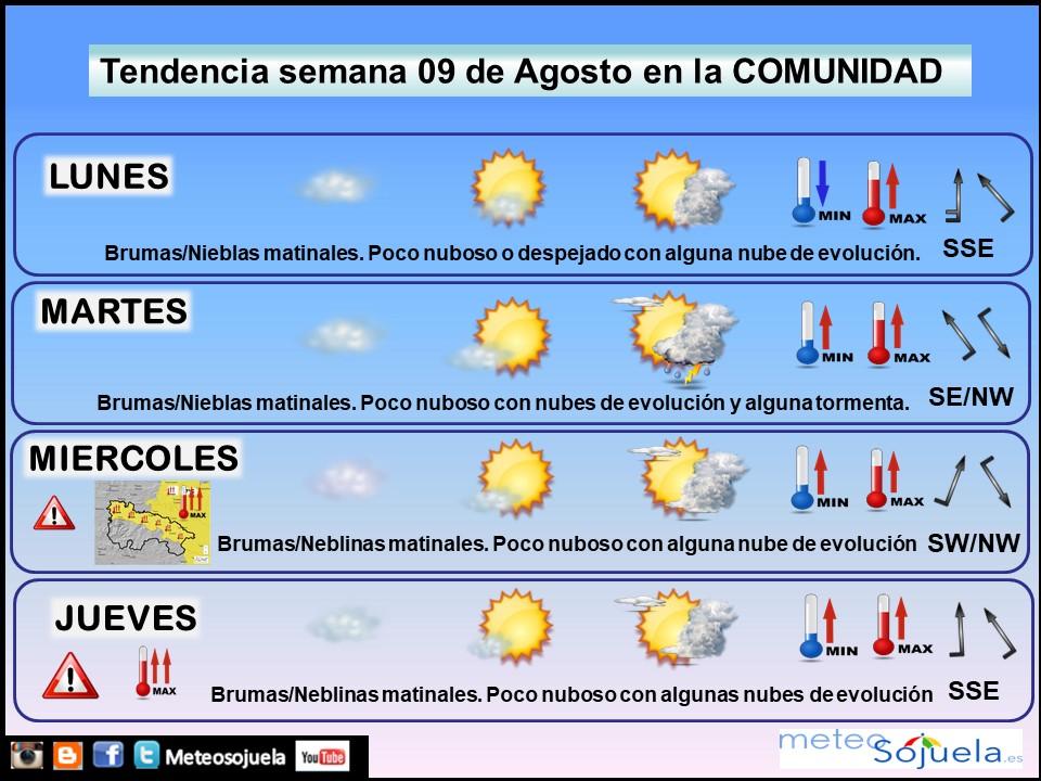 Tendencia del tiempo en La Rioja 09 08 Meteosojuela La Rioja. Jose Calvo