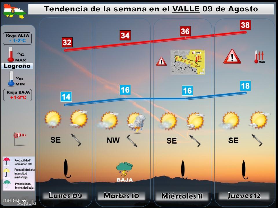 Tendencia del tiempo en La Rioja 0908 Meteosojuela La Rioja. Jose Calvo