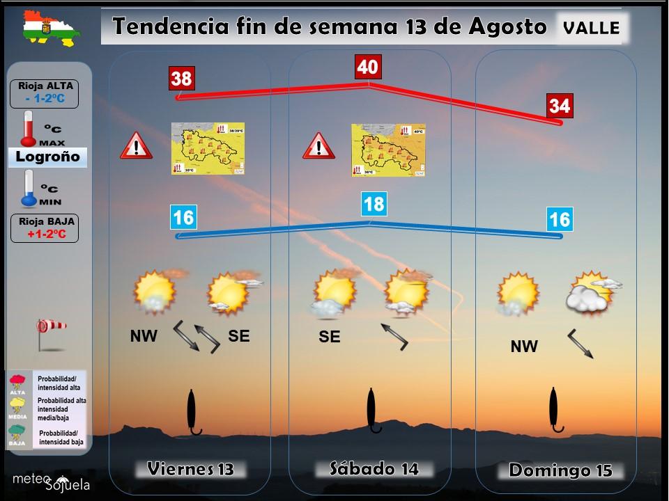 Tendencia del tiempo en La Rioja 1308 Meteosojuela La Rioja. Jose Calvo