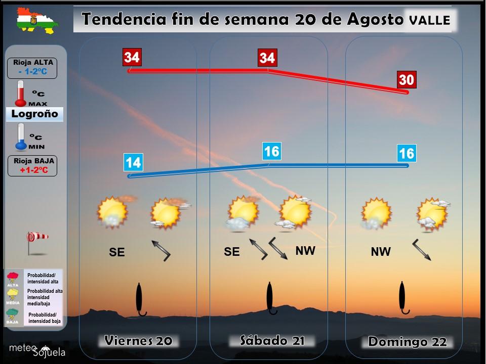 Tendencia del tiempo en La Rioja 20 08 Meteosojuela La Rioja. Jose Calvo