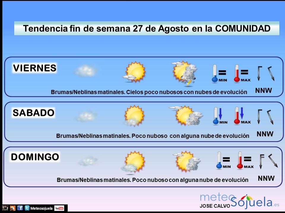 Tendencia del tiempo en La Rioja 27 08 Meteosojuela La Rioja. Jose Calvo