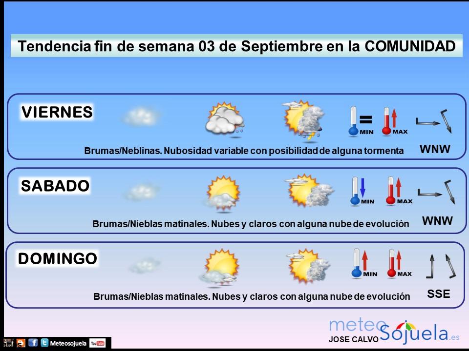 Tendencia del tiempo en La Rioja 0309 Meteosojuela La Rioja. Jose Calvo