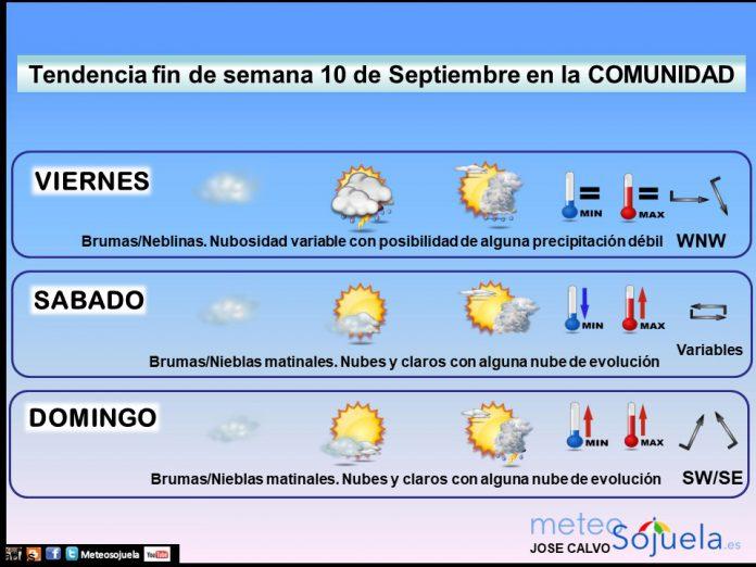 Tendencia del tiempo en La Rioja 10 09 Meteosojuela La Rioja. Jose Calvo