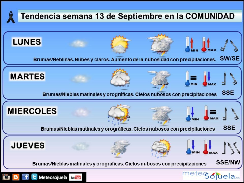 Tendencia del tiempo en La Rioja 13 09 Meteosojuela La Rioja. Jose Calvo