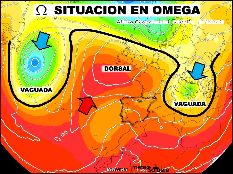 Situación en Omega